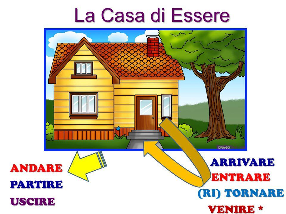 ANDARE ARRIVARE ARRIVARE La Casa di Essere ENTRARE TORNARE (RI) TORNARE VENIRE * PARTIRE USCIRE