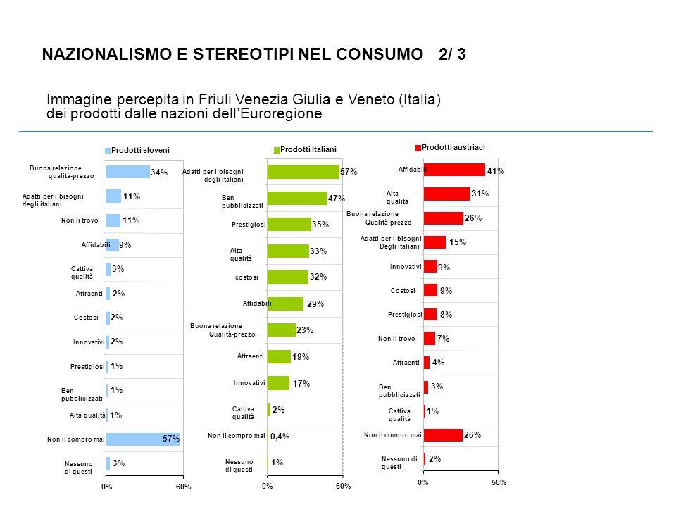 NAZIONALISMO E STEREOTIPI NEL CONSUMO 2/ 3 Immagine percepita in Friuli Venezia Giulia e Veneto (Italia) dei prodotti dalle nazioni dell'Euroregione 1