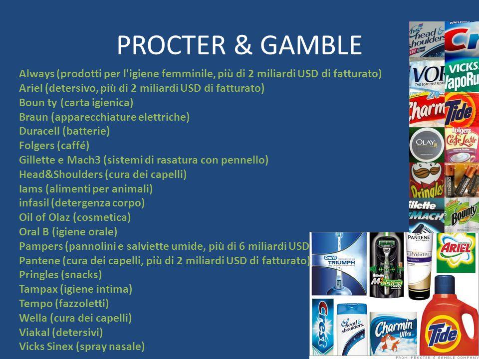 PROCTER & GAMBLE Always (prodotti per l'igiene femminile, più di 2 miliardi USD di fatturato) Ariel (detersivo, più di 2 miliardi USD di fatturato) Bo