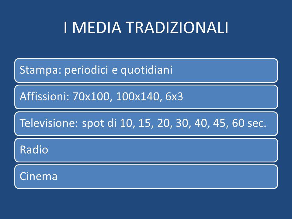 I MEDIA TRADIZIONALI Stampa: periodici e quotidianiAffissioni: 70x100, 100x140, 6x3Televisione: spot di 10, 15, 20, 30, 40, 45, 60 sec.RadioCinema