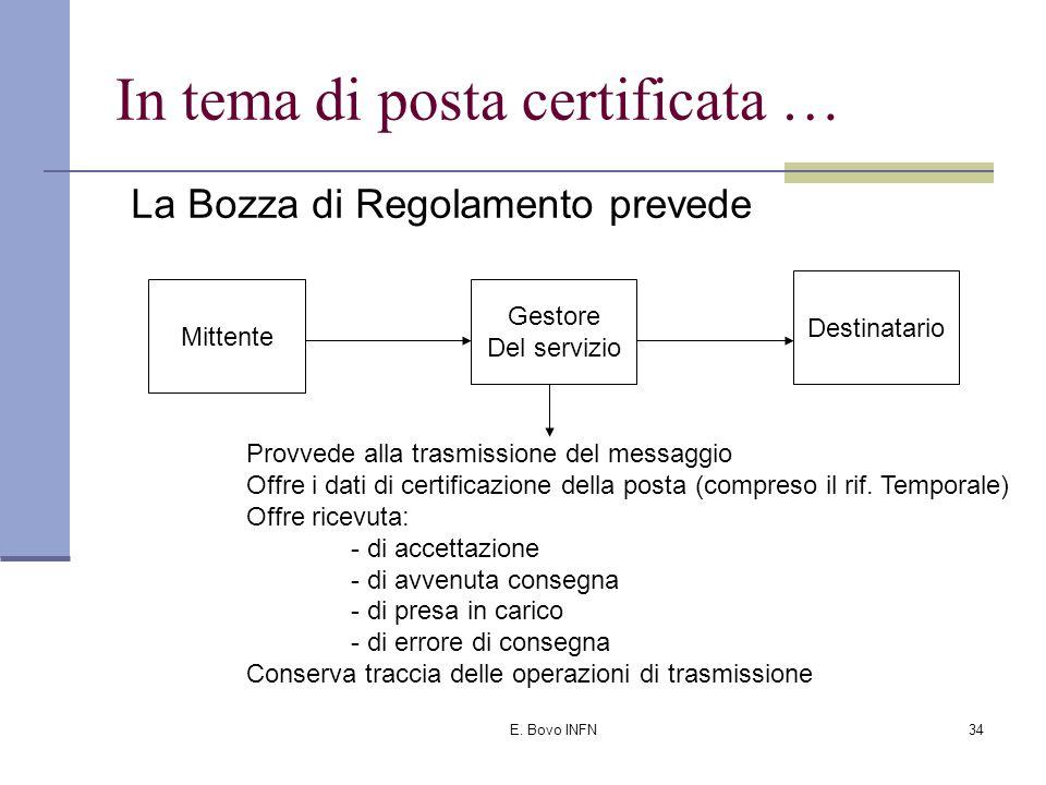 E. Bovo INFN33 D. P.C. M. 13.01.2004 - Regole tecniche per la formazione, trasmissione, conservazione, duplicazione, riproduzione e validazione, anche