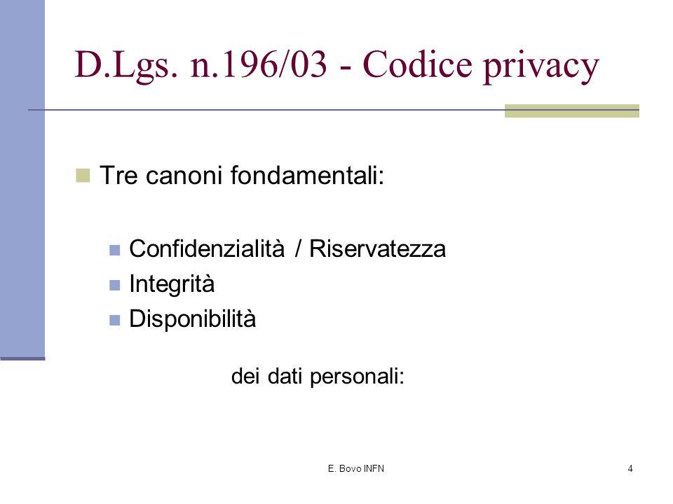 E. Bovo INFN3 Misure di sicurezza nel trattamento dei dati personali Decreto Legislativo 30 giugno 2003 n. 196 Codice in materia di protezione dei dat