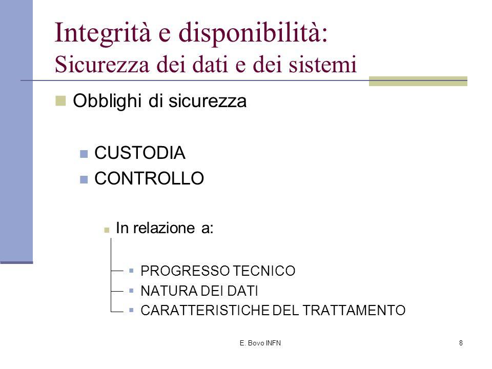 E. Bovo INFN7 Confidenzialità: ( Alcune norme da ribadire) Qualunque trattamento di dati personali da parte di soggetti pubblici è consentito soltanto