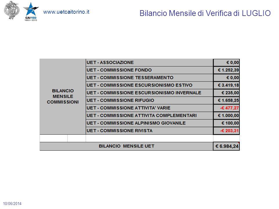 www.uetcaitorino.it 10/06/2014 Bilancio Mensile di Verifica di LUGLIO