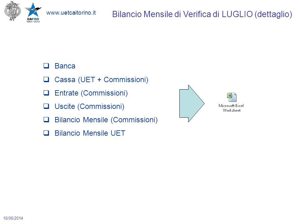 www.uetcaitorino.it 10/06/2014 Bilancio Mensile di Verifica di LUGLIO (dettaglio)  Banca  Cassa (UET + Commissioni)  Entrate (Commissioni)  Uscite