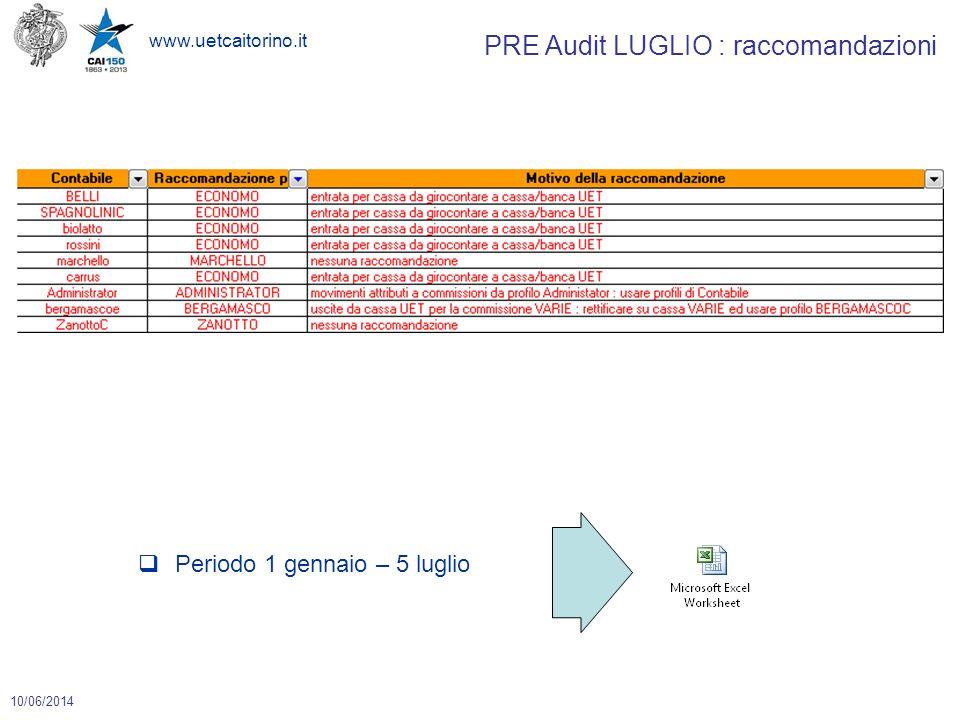 www.uetcaitorino.it 10/06/2014 PRE Audit LUGLIO : raccomandazioni  Periodo 1 gennaio – 5 luglio
