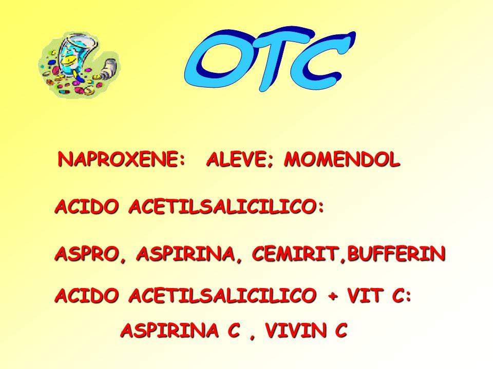 NAPROXENE: ALEVE; MOMENDOL ACIDO ACETILSALICILICO: ASPRO, ASPIRINA, CEMIRIT,BUFFERIN ACIDO ACETILSALICILICO + VIT C: ASPIRINA C, VIVIN C