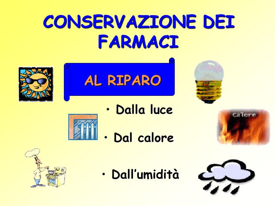 CONSERVAZIONE DEI FARMACI AL RIPARO Dalla luce Dalla luce Dal calore Dal calore Dall'umidità