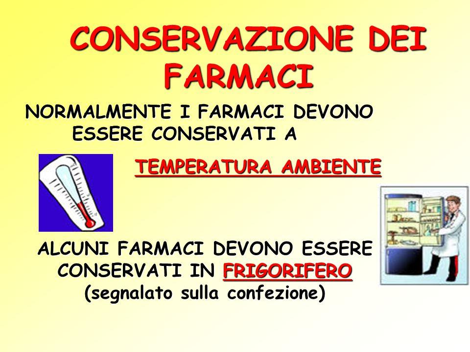 CONSERVAZIONE DEI FARMACI NORMALMENTE I FARMACI DEVONO ESSERE CONSERVATI A TEMPERATURA AMBIENTE TEMPERATURA AMBIENTE ALCUNI FARMACI DEVONO ESSERE CONSERVATI IN FRIGORIFERO (segnalato sulla confezione)