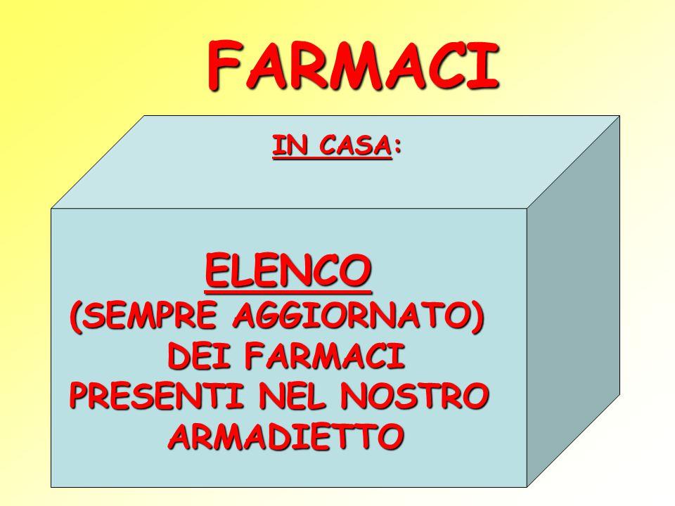 FARMACI IN CASA: ELENCO (SEMPRE AGGIORNATO) DEI FARMACI PRESENTI NEL NOSTRO ARMADIETTO