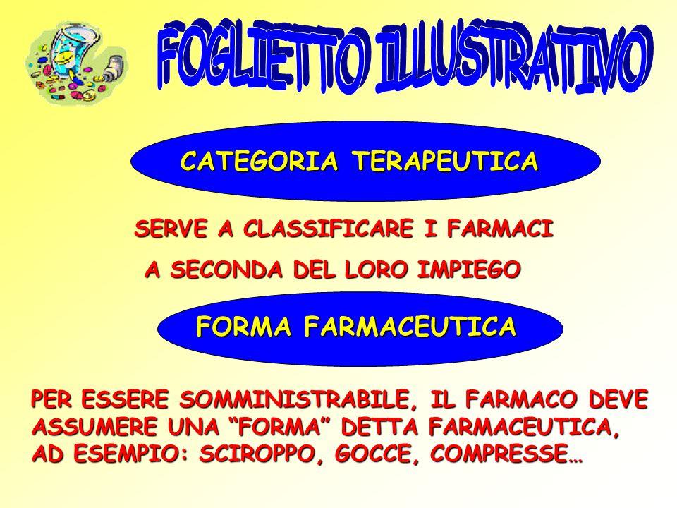 FORMA FARMACEUTICA PER ESSERE SOMMINISTRABILE, IL FARMACO DEVE ASSUMERE UNA FORMA DETTA FARMACEUTICA, AD ESEMPIO: SCIROPPO, GOCCE, COMPRESSE… CATEGORIA TERAPEUTICA SERVE A CLASSIFICARE I FARMACI SERVE A CLASSIFICARE I FARMACI A SECONDA DEL LORO IMPIEGO A SECONDA DEL LORO IMPIEGO