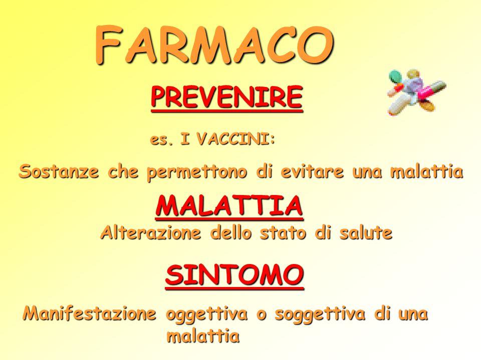 FARMACO PREVENIRE es.I VACCINI: es.