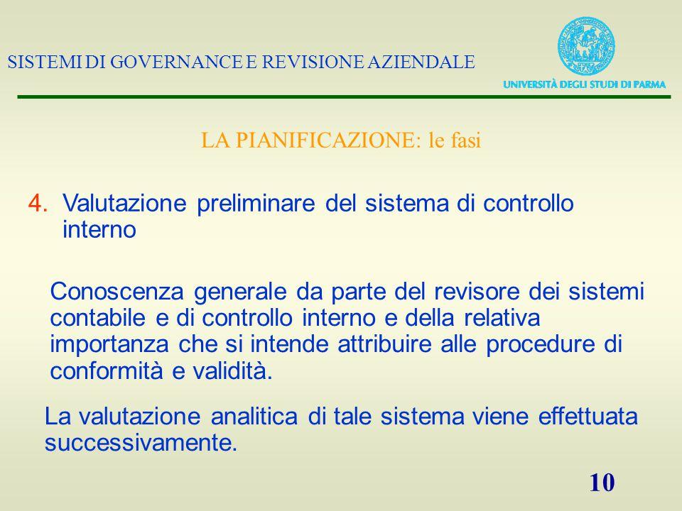 SISTEMI DI GOVERNANCE E REVISIONE AZIENDALE 10 4.Valutazione preliminare del sistema di controllo interno Conoscenza generale da parte del revisore de