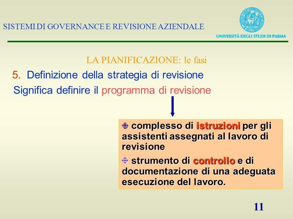 SISTEMI DI GOVERNANCE E REVISIONE AZIENDALE 11 5.Definizione della strategia di revisione Significa definire il programma di revisione complesso di is