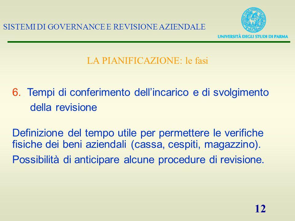 SISTEMI DI GOVERNANCE E REVISIONE AZIENDALE 12 6.Tempi di conferimento dell'incarico e di svolgimento della revisione Definizione del tempo utile per