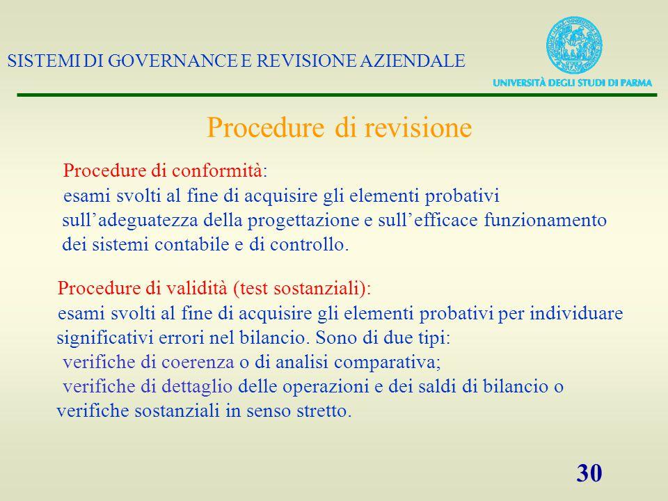 SISTEMI DI GOVERNANCE E REVISIONE AZIENDALE 30 Procedure di conformità: esami svolti al fine di acquisire gli elementi probativi sull'adeguatezza dell