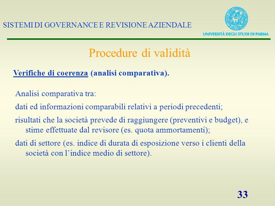 SISTEMI DI GOVERNANCE E REVISIONE AZIENDALE 33 Verifiche di coerenza (analisi comparativa). Analisi comparativa tra: dati ed informazioni comparabili