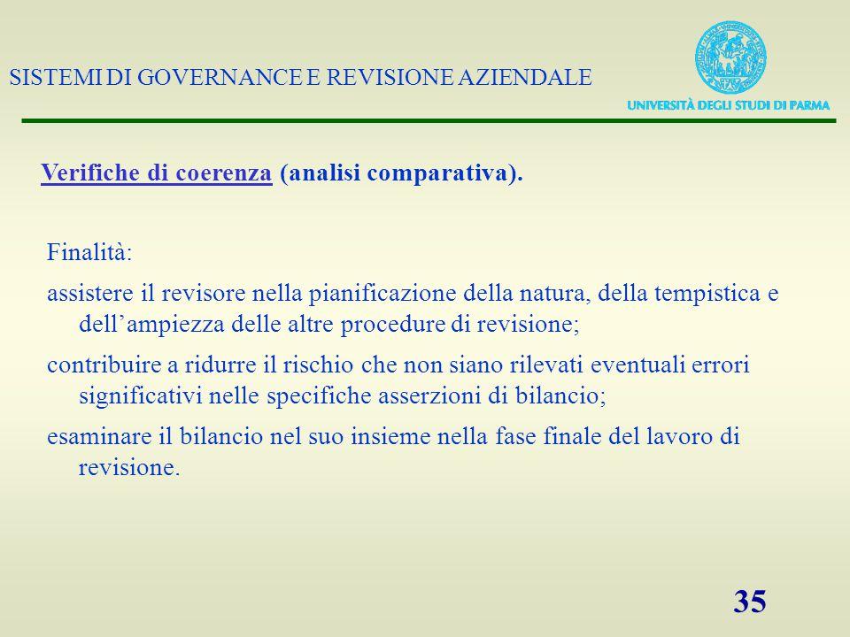 SISTEMI DI GOVERNANCE E REVISIONE AZIENDALE 35 Verifiche di coerenza (analisi comparativa). Finalità: assistere il revisore nella pianificazione della