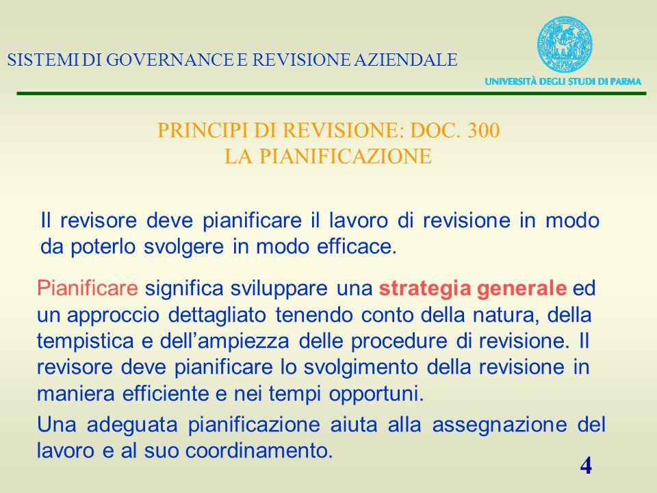 SISTEMI DI GOVERNANCE E REVISIONE AZIENDALE 4 PRINCIPI DI REVISIONE: DOC. 300 LA PIANIFICAZIONE Il revisore deve pianificare il lavoro di revisione in