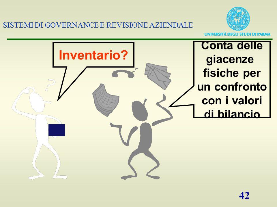 SISTEMI DI GOVERNANCE E REVISIONE AZIENDALE 42 Inventario.