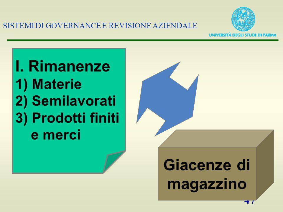 SISTEMI DI GOVERNANCE E REVISIONE AZIENDALE 47 I.