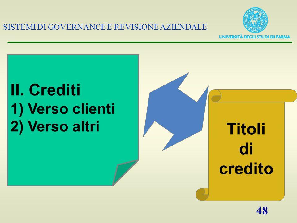 SISTEMI DI GOVERNANCE E REVISIONE AZIENDALE 48 II. Crediti 1) Verso clienti 2) Verso altri Titoli di credito