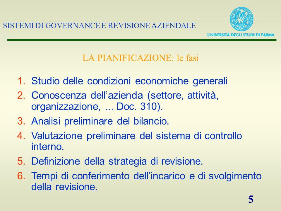 SISTEMI DI GOVERNANCE E REVISIONE AZIENDALE 5 LA PIANIFICAZIONE: le fasi 1.Studio delle condizioni economiche generali 2.Conoscenza dell'azienda (settore, attività, organizzazione,...