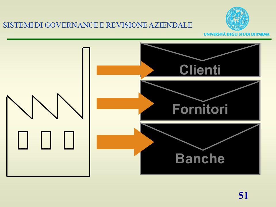 SISTEMI DI GOVERNANCE E REVISIONE AZIENDALE 51 Clienti Fornitori Banche