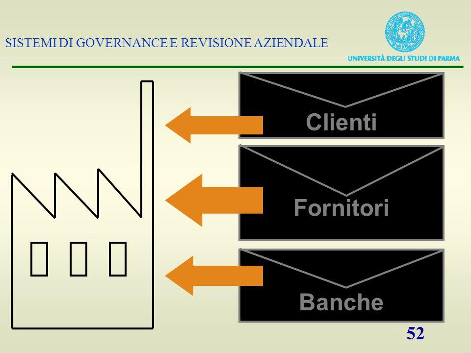 SISTEMI DI GOVERNANCE E REVISIONE AZIENDALE 52 Clienti Fornitori Banche