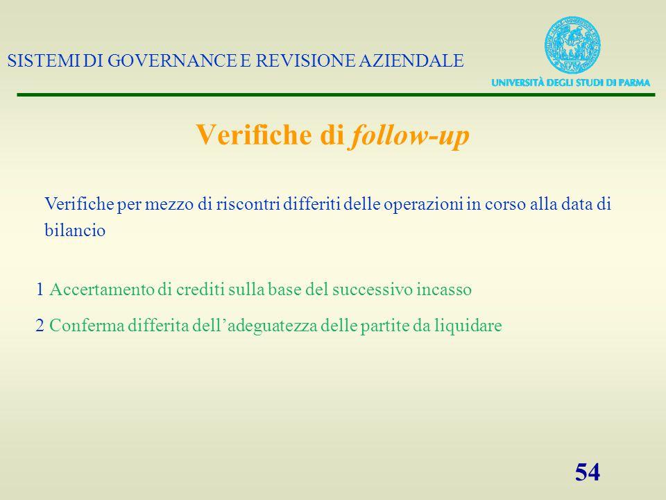 SISTEMI DI GOVERNANCE E REVISIONE AZIENDALE 54 1 Accertamento di crediti sulla base del successivo incasso 2 Conferma differita dell'adeguatezza delle