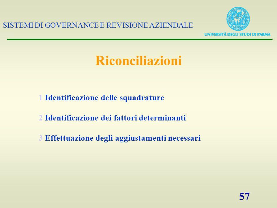 SISTEMI DI GOVERNANCE E REVISIONE AZIENDALE 57 Riconciliazioni 1 Identificazione delle squadrature 2 Identificazione dei fattori determinanti 3 Effett
