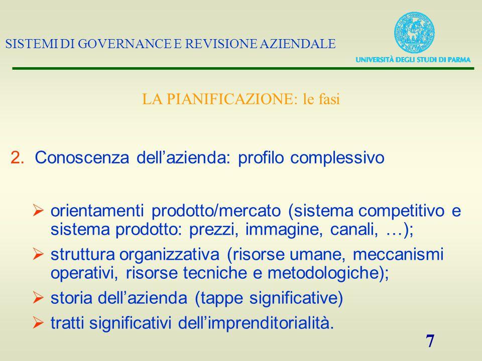 SISTEMI DI GOVERNANCE E REVISIONE AZIENDALE 7 2.Conoscenza dell'azienda: profilo complessivo  orientamenti prodotto/mercato (sistema competitivo e si