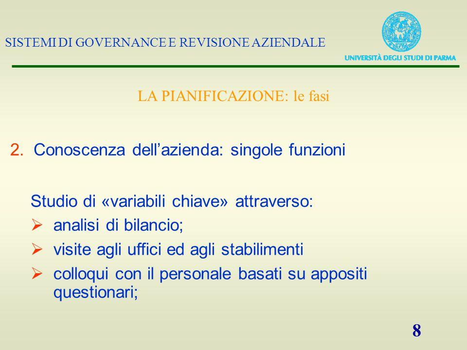 SISTEMI DI GOVERNANCE E REVISIONE AZIENDALE 8 2.Conoscenza dell'azienda: singole funzioni Studio di «variabili chiave» attraverso:  analisi di bilanc