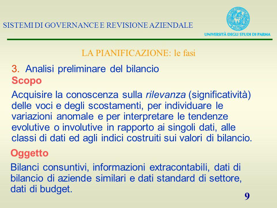 SISTEMI DI GOVERNANCE E REVISIONE AZIENDALE 9 3.Analisi preliminare del bilancio Scopo Acquisire la conoscenza sulla rilevanza (significatività) delle