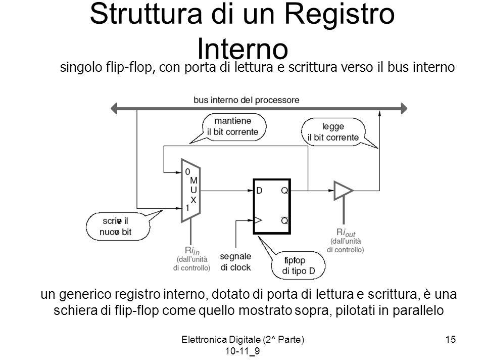 Elettronica Digitale (2^ Parte) 10-11_9 15 Struttura di un Registro Interno un generico registro interno, dotato di porta di lettura e scrittura, è una schiera di flip-flop come quello mostrato sopra, pilotati in parallelo singolo flip-flop, con porta di lettura e scrittura verso il bus interno