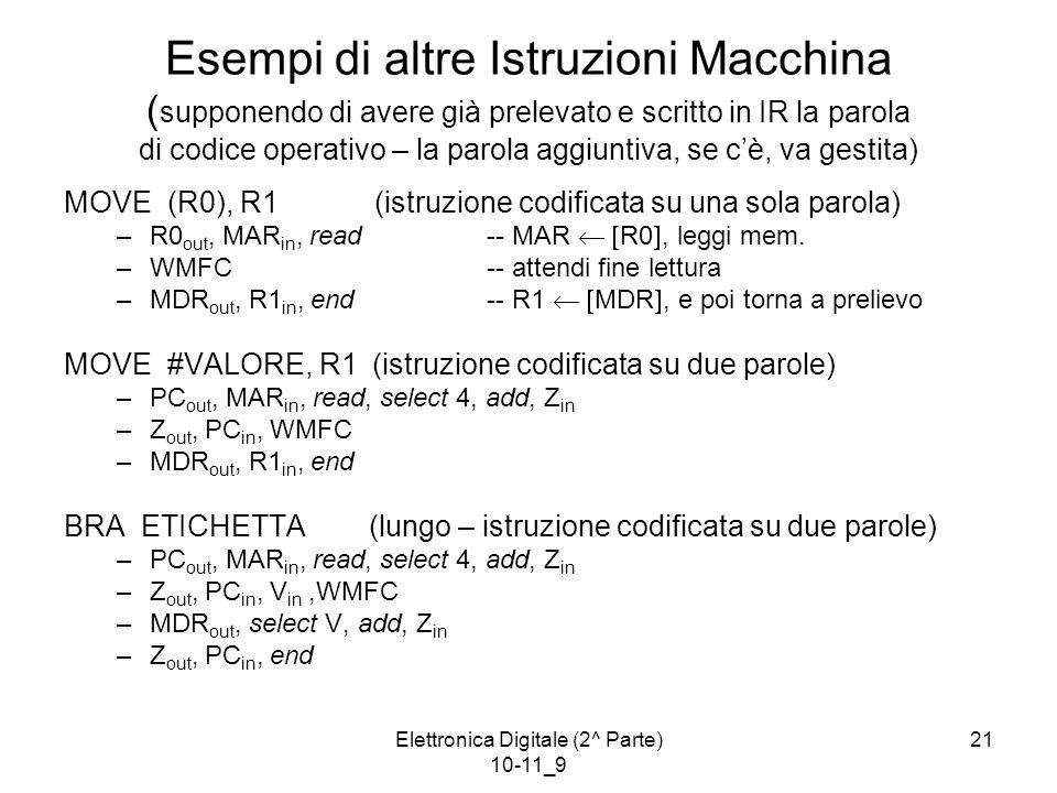 Elettronica Digitale (2^ Parte) 10-11_9 21 Esempi di altre Istruzioni Macchina ( supponendo di avere già prelevato e scritto in IR la parola di codice operativo – la parola aggiuntiva, se c'è, va gestita) MOVE (R0), R1 (istruzione codificata su una sola parola) –R0 out, MAR in, read-- MAR   R0 , leggi mem.