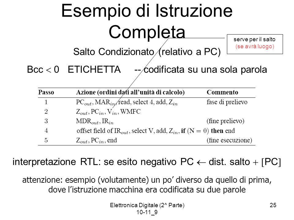 Elettronica Digitale (2^ Parte) 10-11_9 25 Esempio di Istruzione Completa Salto Condizionato (relativo a PC) Bcc  0 ETICHETTA -- codificata su una sola parola interpretazione RTL: se esito negativo PC  dist.