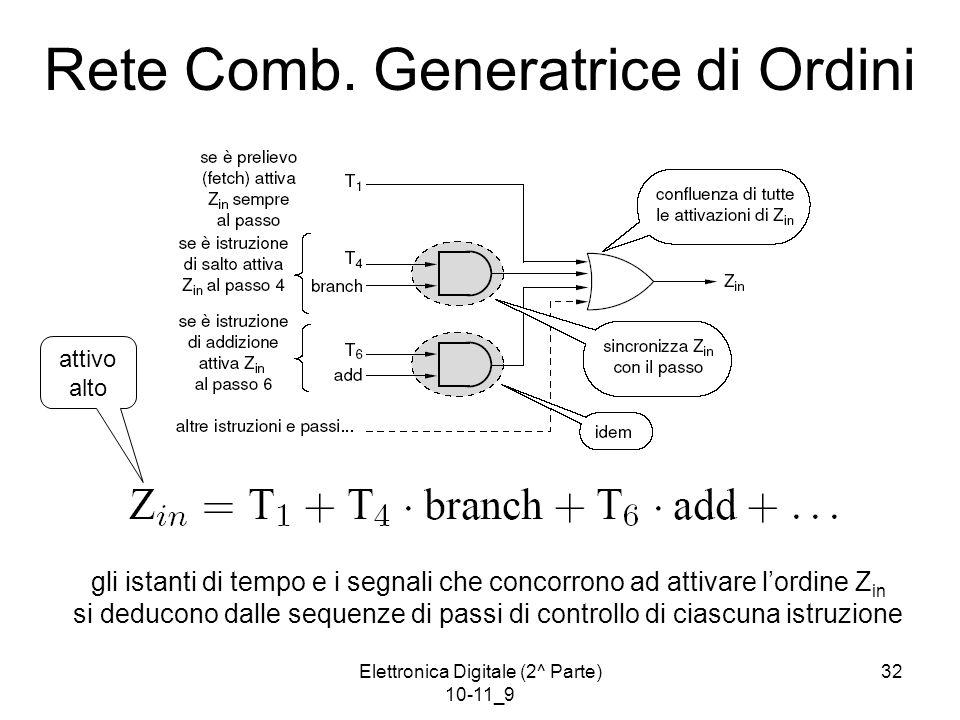 Elettronica Digitale (2^ Parte) 10-11_9 32 Rete Comb.