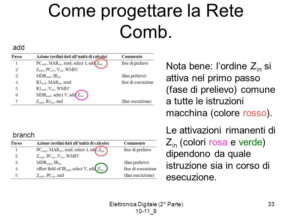 Elettronica Digitale (2^ Parte) 10-11_9 33 Come progettare la Rete Comb.