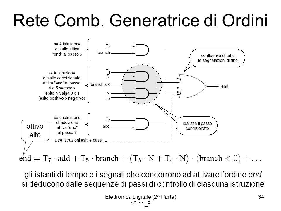 Elettronica Digitale (2^ Parte) 10-11_9 34 Rete Comb.