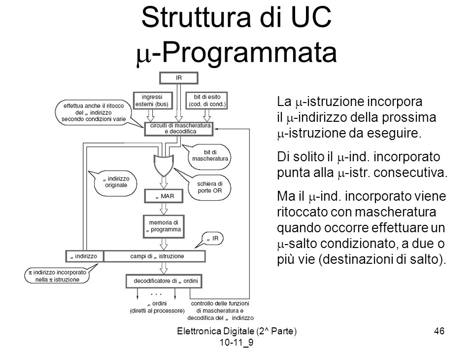 Elettronica Digitale (2^ Parte) 10-11_9 46 Struttura di UC  -Programmata La  -istruzione incorpora il  -indirizzo della prossima  -istruzione da eseguire.