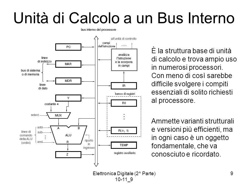 Elettronica Digitale (2^ Parte) 10-11_9 9 Unità di Calcolo a un Bus Interno È la struttura base di unità di calcolo e trova ampio uso in numerosi processori.
