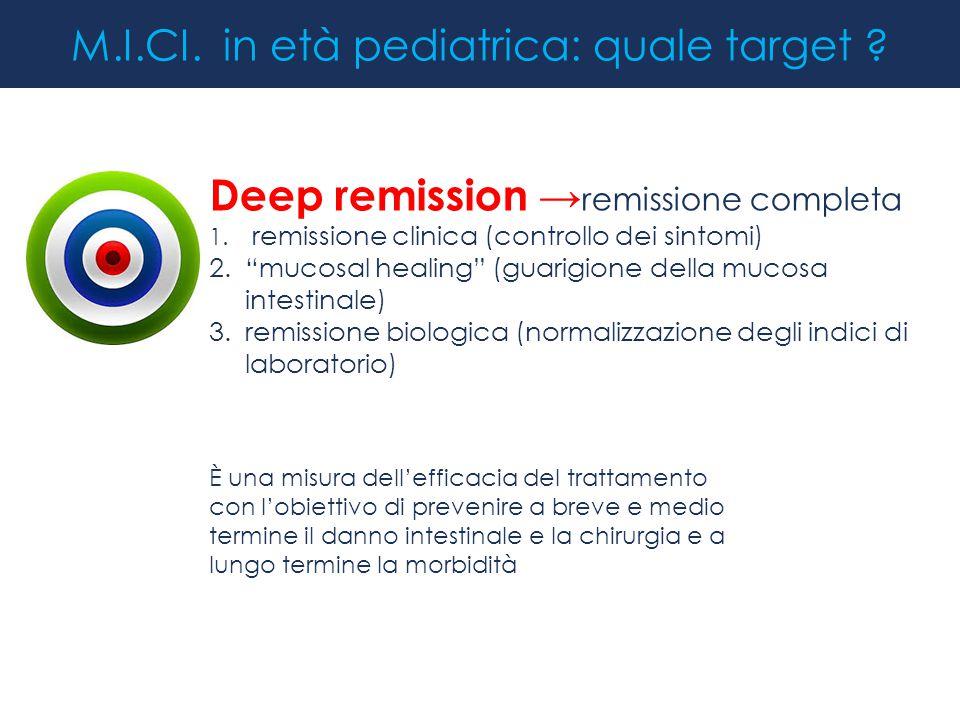 "M.I.CI. in età pediatrica: quale target ? Deep remission → remissione completa 1. remissione clinica (controllo dei sintomi) 2.""mucosal healing"" (guar"
