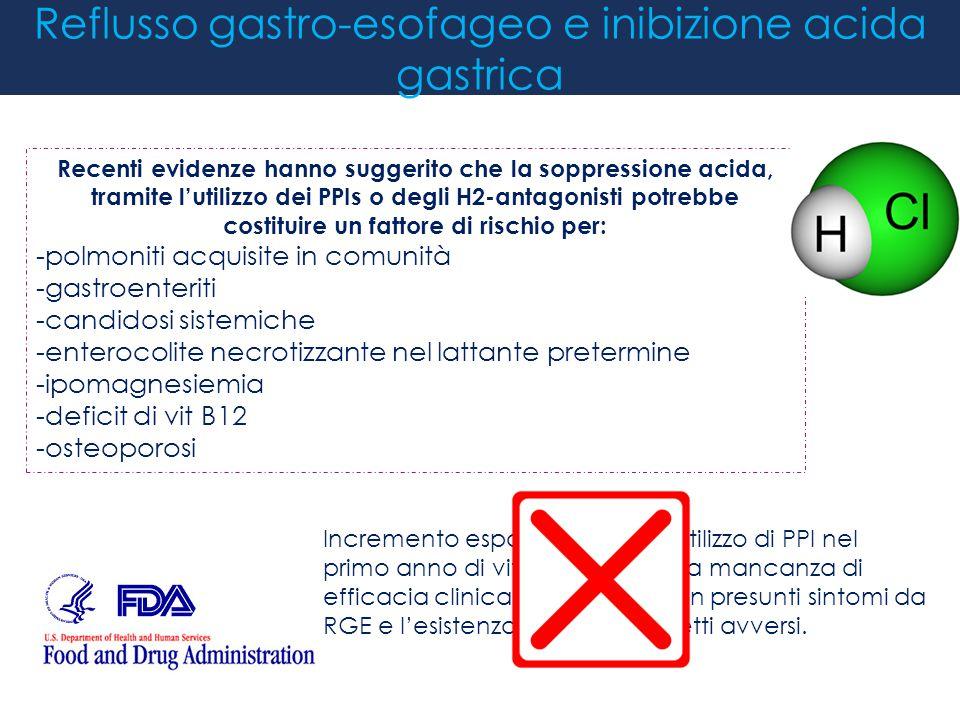Recenti evidenze hanno suggerito che la soppressione acida, tramite l'utilizzo dei PPIs o degli H2-antagonisti potrebbe costituire un fattore di risch