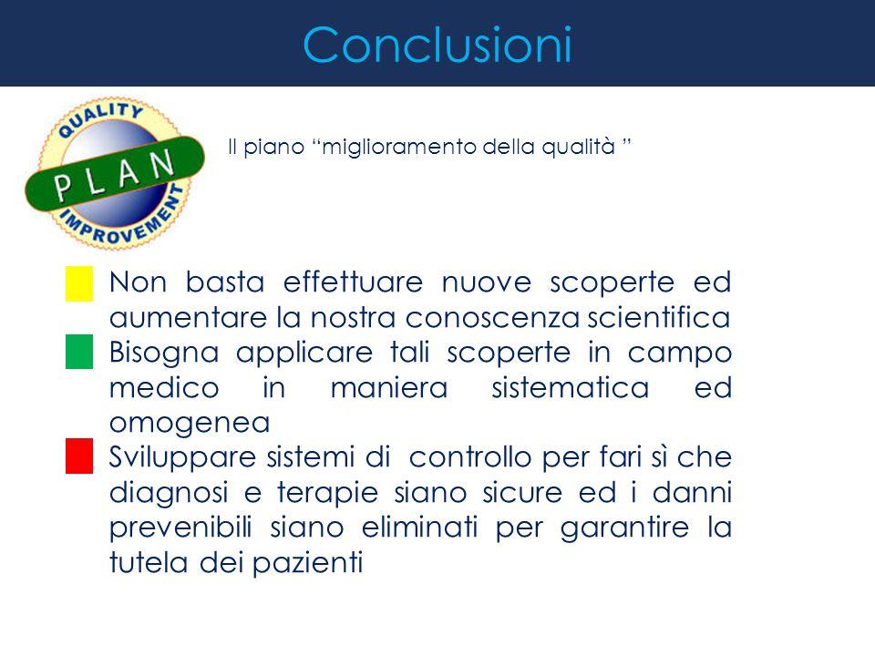 Conclusioni Non basta effettuare nuove scoperte ed aumentare la nostra conoscenza scientifica Bisogna applicare tali scoperte in campo medico in manie
