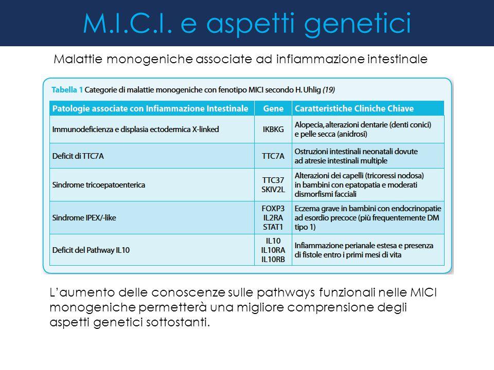 M.I.C.I. e aspetti genetici Malattie monogeniche associate ad infiammazione intestinale L'aumento delle conoscenze sulle pathways funzionali nelle MIC