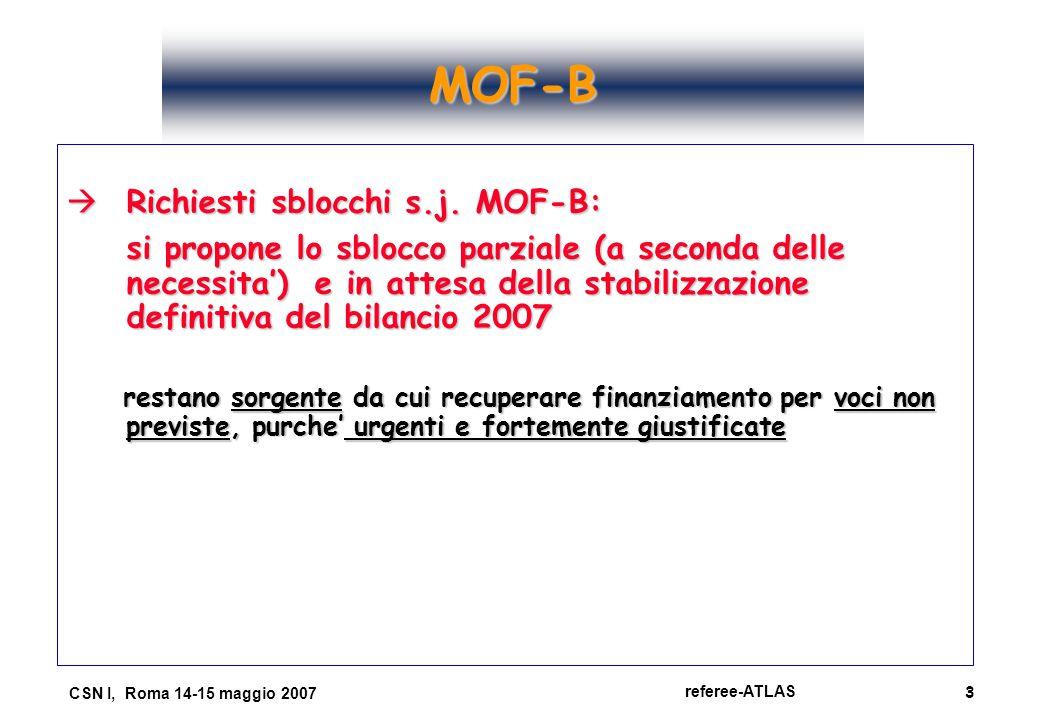 3 referee-ATLAS CSN I, Roma 14-15 maggio 2007 MOF-B  Richiesti sblocchi s.j. MOF-B: si propone lo sblocco parziale (a seconda delle necessita') e in