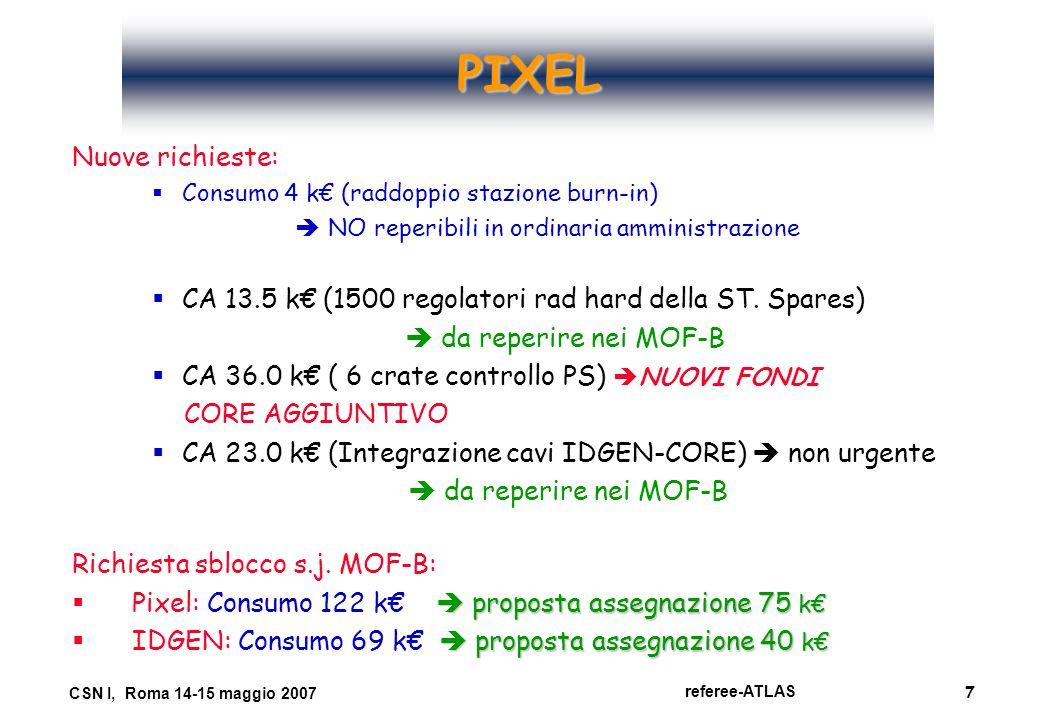 7 referee-ATLAS CSN I, Roma 14-15 maggio 2007 PIXEL Nuove richieste:  Consumo 4 k€ (raddoppio stazione burn-in)  NO reperibili in ordinaria amministrazione  CA 13.5 k€ (1500 regolatori rad hard della ST.