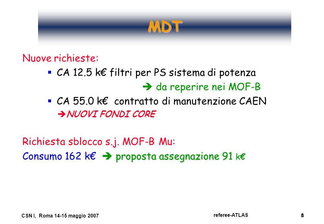 8 referee-ATLAS CSN I, Roma 14-15 maggio 2007 MDT Nuove richieste:  CA 12.5 k€ filtri per PS sistema di potenza  da reperire nei MOF-B  CA 55.0 k€ contratto di manutenzione CAEN  NUOVI FONDI CORE Richiesta sblocco s.j.