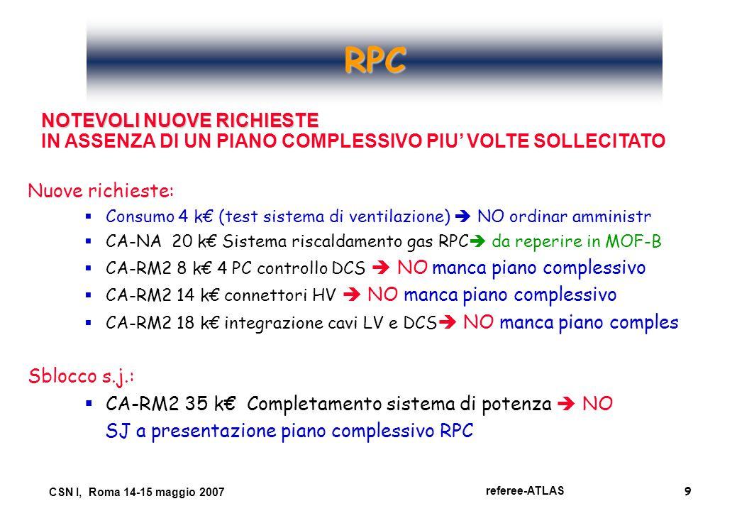 9 referee-ATLAS CSN I, Roma 14-15 maggio 2007 RPC Nuove richieste:  Consumo 4 k€ (test sistema di ventilazione)  NO ordinar amministr  CA-NA 20 k€